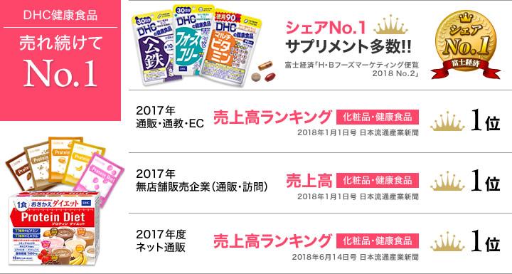 DHC健康食品 売れ続けてNo.1!!